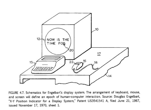 Englebart Display System